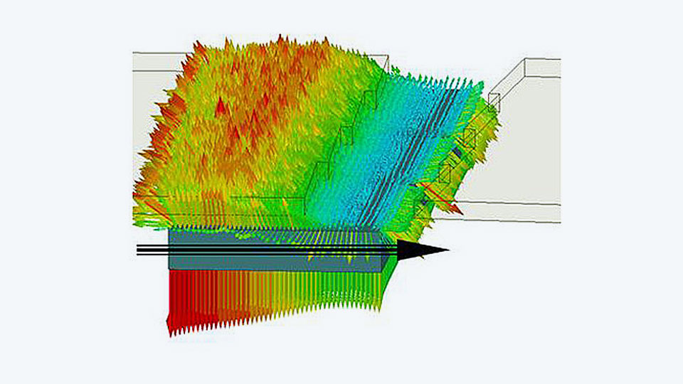 Simulation of an axial flow generator