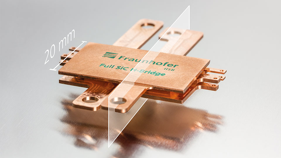 Fraunhofer Full SiC H-Bridge